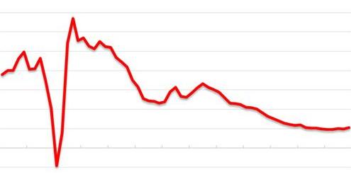 网站百度SITE出图率低